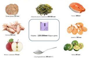Какие витамины пить при беременности в 1 триместре?