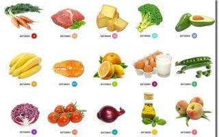 Какие витамины содержатся в крупах: состав и полезные свойства