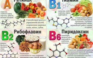 Витамины для детей для повышения иммунитета: какие выбрать?