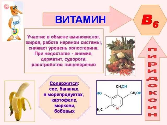 Передозировка витамина В6: симптомы, как избавиться