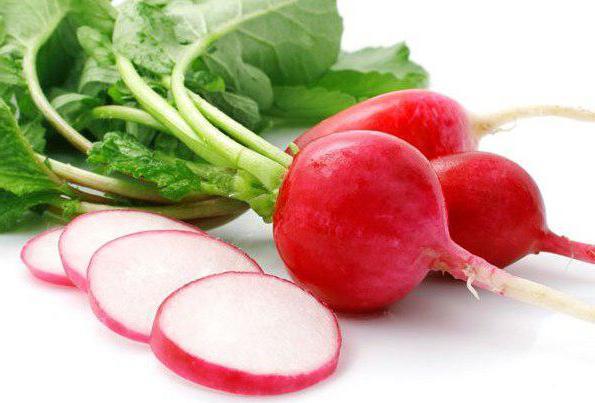 Какие витамины в редиске?