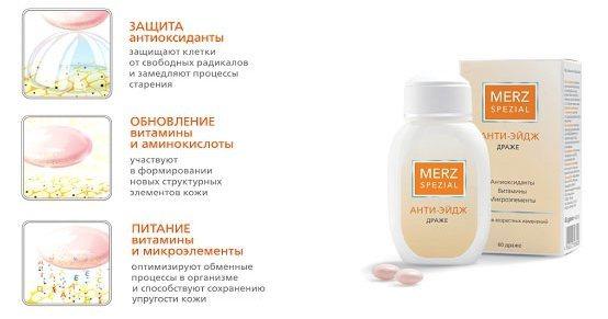 Витамины Мерц: виды, инструкция по применению, состав, побочные действия, цена