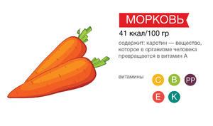 Какие витамины содержатся в моркови?