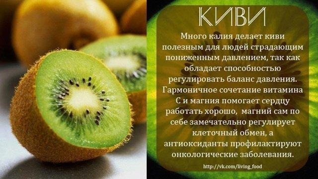 Какие витамины содержатся в киви?