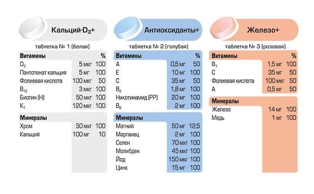 Алфавит Классик: инструкция по применению, состав