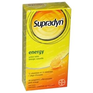 Витамины Супрадин: инструкция по применению, состав, цена