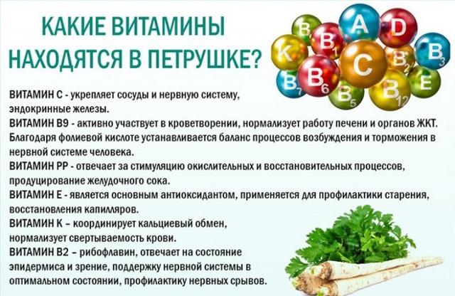 Сок петрушки: польза и вред для здоровья