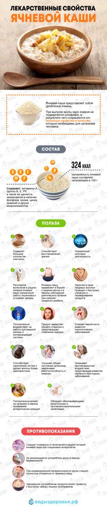 Ячневая каша: польза и вред для здоровья